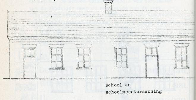 15||https://www.heemkundekringbakelenmilheeze.nl/files/images/scholen-van-vruger/15_128.jpg